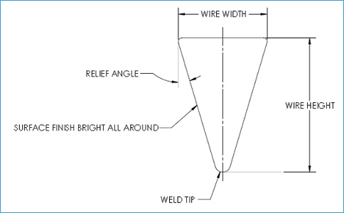 Profile Wire Diagram